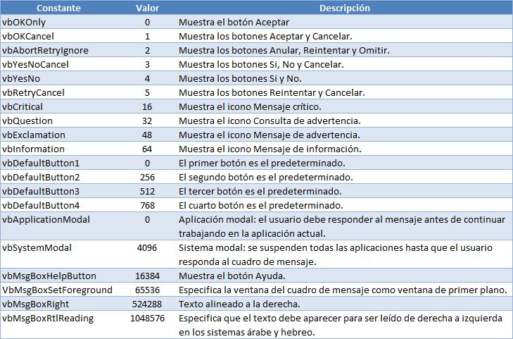 total-operaciones-matematicas-macros